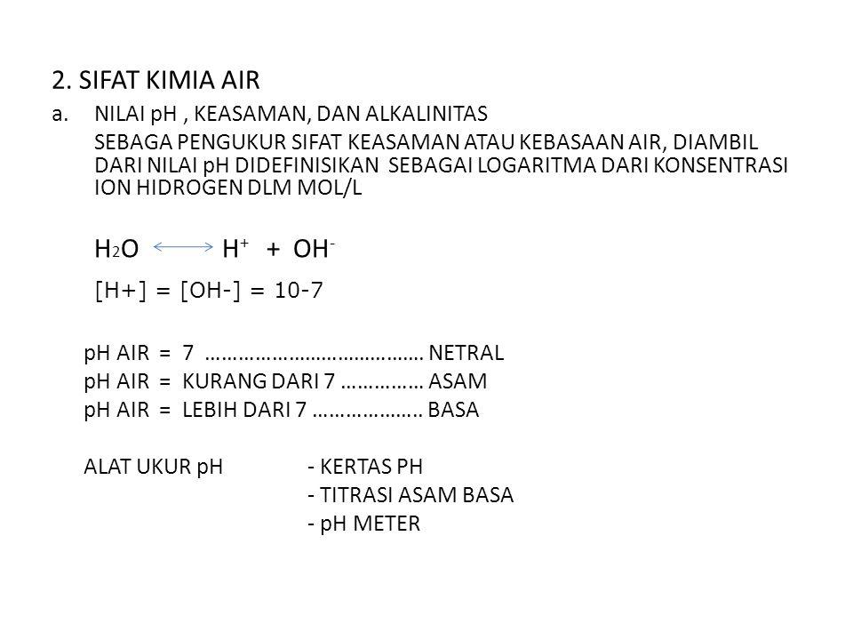 2. SIFAT KIMIA AIR [H+] = [OH-] = 10-7